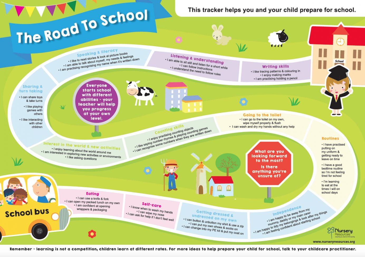 The Road to School - Natural Nurture